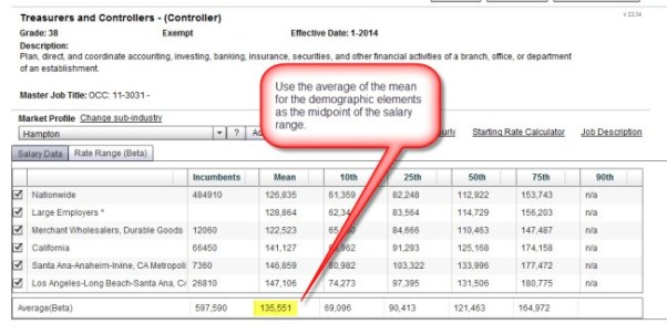 Image from Compensation.BLR.com Salary Finder